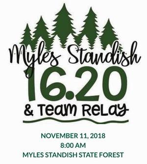 Myles Syandish 1620 relay